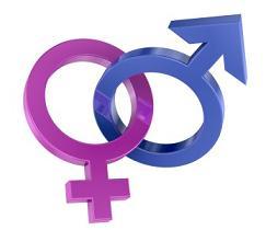 gender-sym